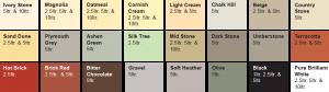 Popular Exterior Paint Colours